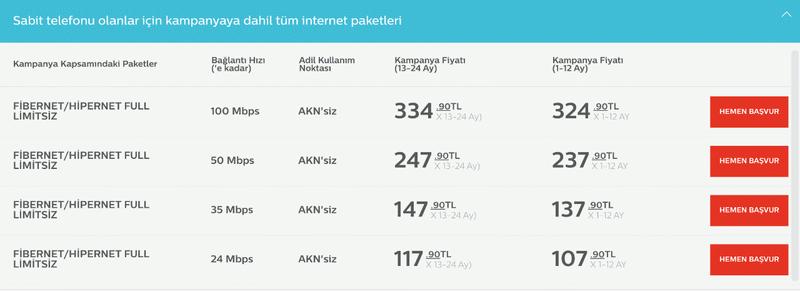 turk-telekom-akn-kotasiz-tarifelerini-acikladi-1.png?