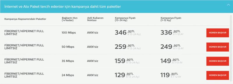 turk-telekom-akn-kotasiz-tarifelerini-acikladi-3.png?