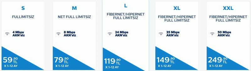 turk-telekom-akn-kotasiz-tarifelerini-acikladi.png?